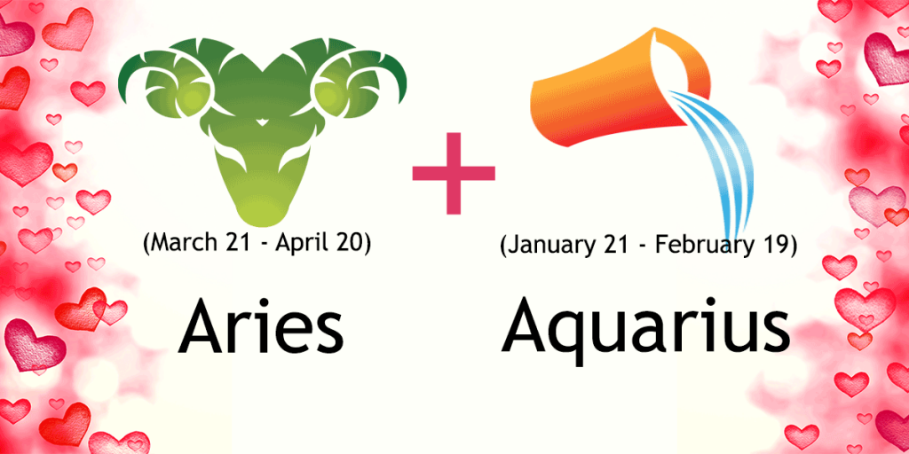 Aquarius Sexual Compatibility Free Astrology Online