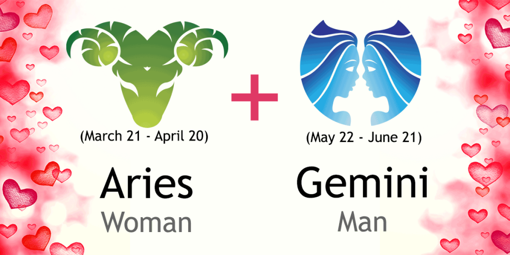 gemini man aries woman love match Gemini compatibility an aries-gemini match is an astrology love match that will be full of activity what men want in a woman what women want in a man.