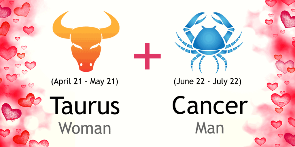 cancer dating aries man
